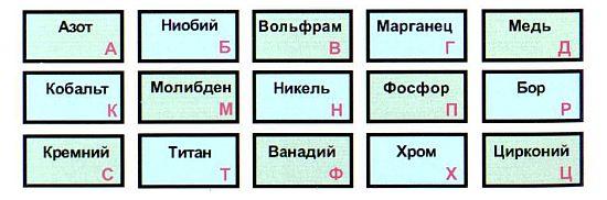 markirovka-elektrodov-2